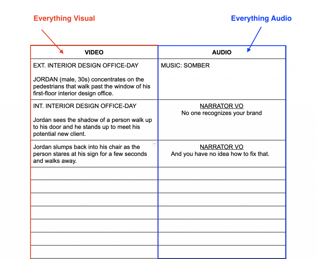 AV video script. The red column contains descriptions of scene actions for video and blue column has description of audio elements.